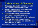 5 major areas of chemistry