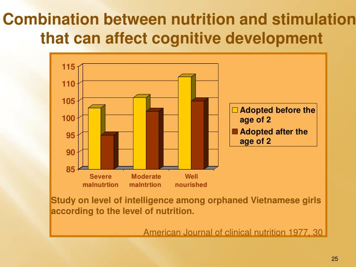 Combination between nutrition and stimulation