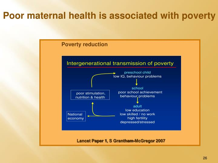 Poor maternal health is associated with poverty