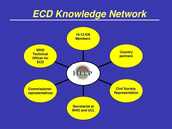ECD Knowledge Network