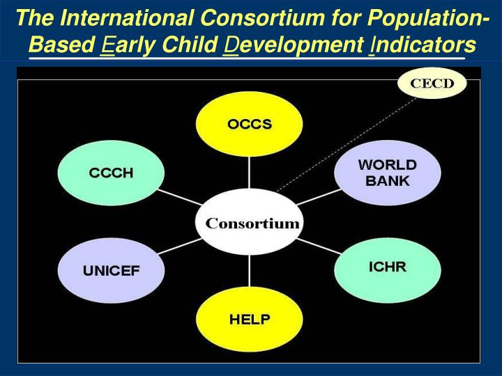 The International Consortium for Population-Based