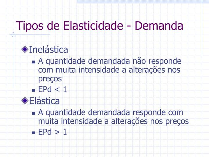Tipos de Elasticidade - Demanda
