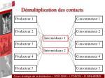 d multiplication des contacts2