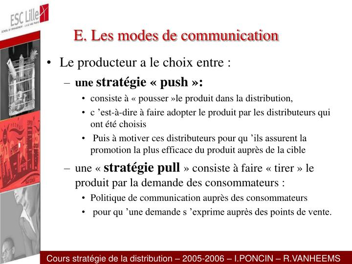 E. Les modes de communication