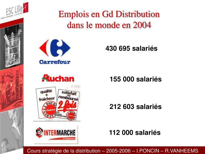 Emplois en Gd Distribution