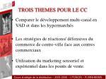 trois themes pour le cc