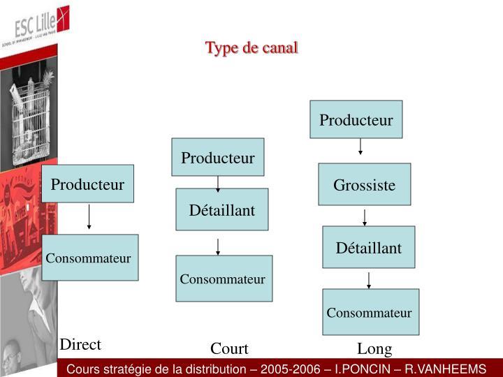 Type de canal