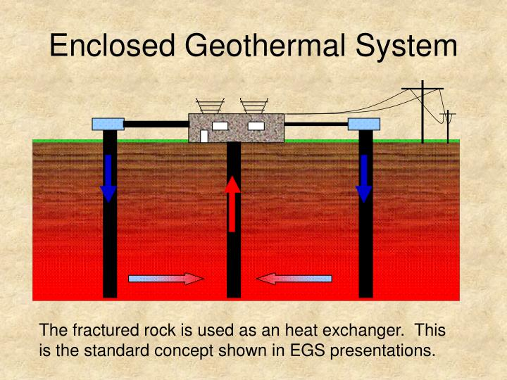 Enclosed Geothermal System