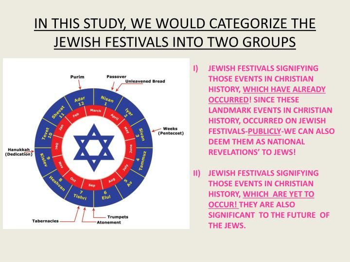 IN THIS STUDY, WE WOULD CATEGORIZE THE JEWISH FESTIVALS INTO TWO GROUPS