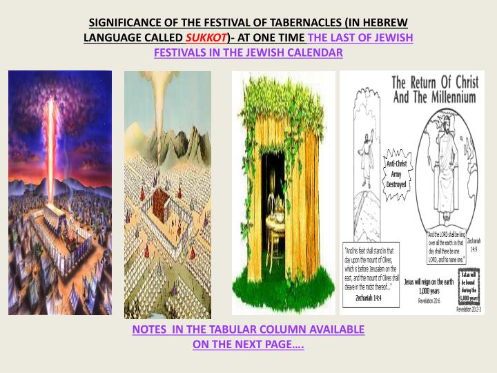 SIGNIFICANCE OF THE FESTIVAL OF TABERNACLES (IN HEBREW LANGUAGE CALLED