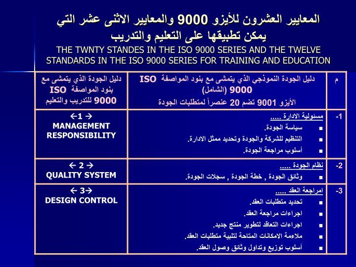 المعايير العشرون للأيزو 9000 والمعايير الاثنى عشر التي يمكن تطبيقها على التعليم والتدريب