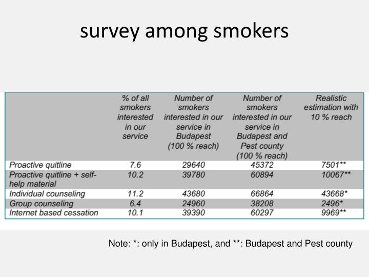 survey among smokers