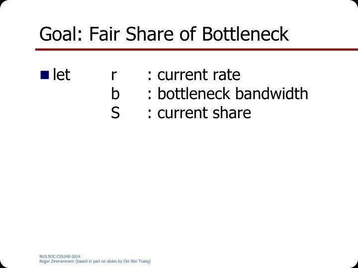 Goal: Fair Share of Bottleneck