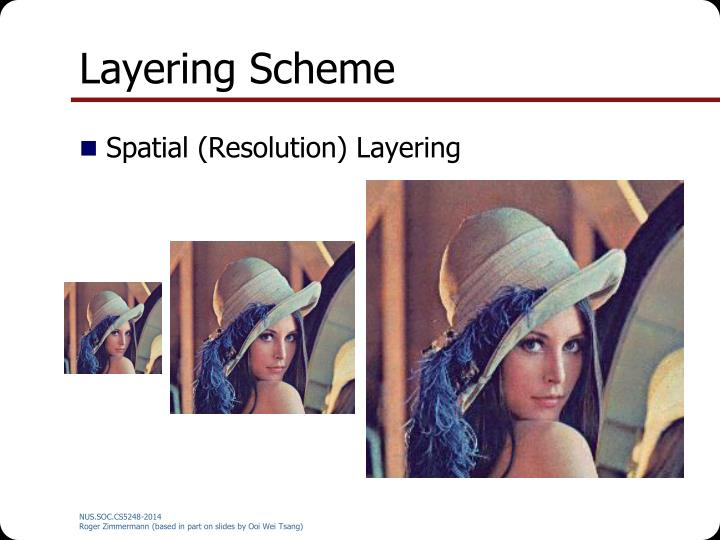 Layering Scheme
