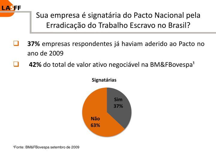 Sua empresa é signatária do Pacto Nacional pela Erradicação do Trabalho Escravo no Brasil?