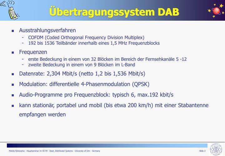 Übertragungssystem DAB