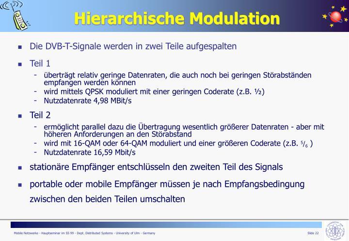 Hierarchische Modulation