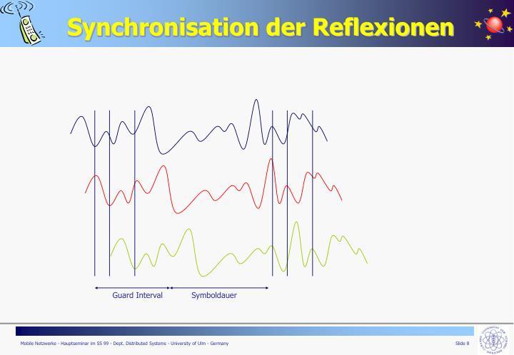Synchronisation der Reflexionen