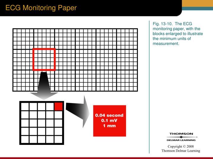 ECG Monitoring Paper