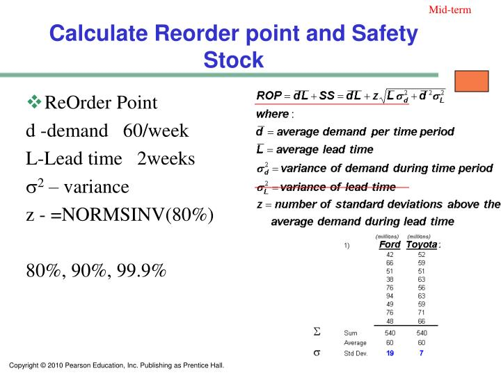 Calculate Reorder point and Safety Stock
