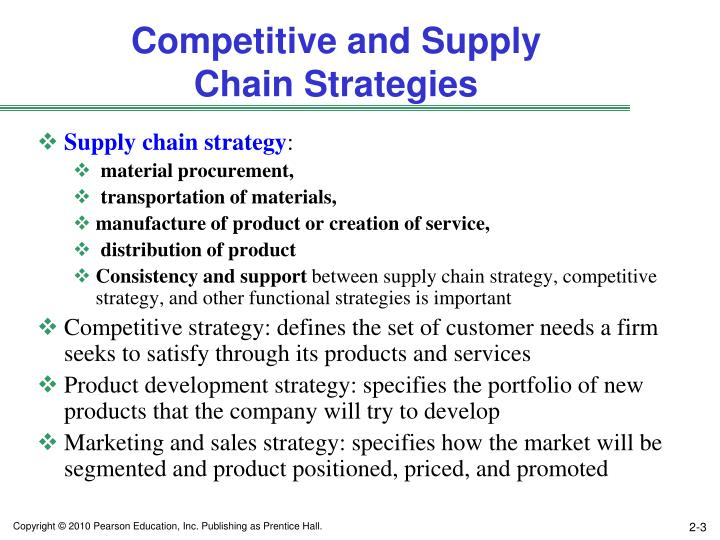 Competitive and Supply