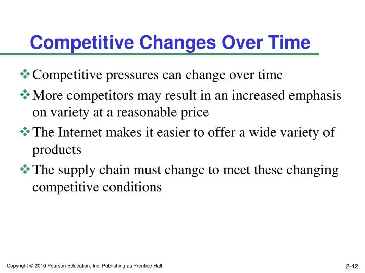 Competitive Changes Over Time