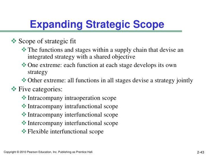 Expanding Strategic Scope
