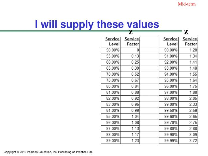 I will supply these values