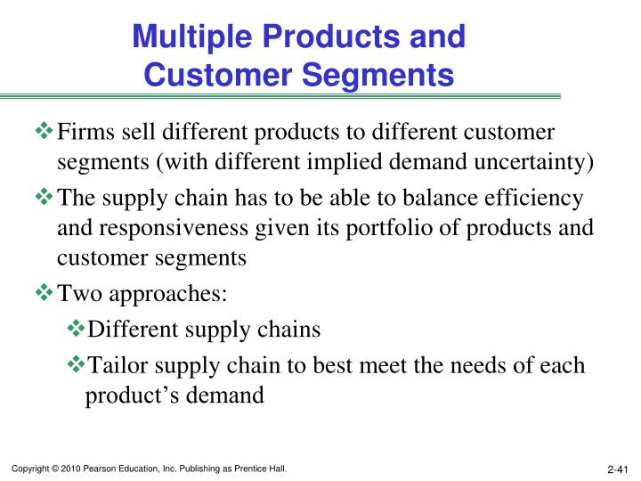 Multiple Products and