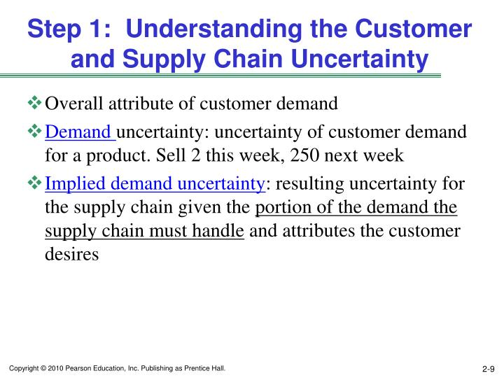 Step 1:  Understanding the Customer and Supply Chain Uncertainty