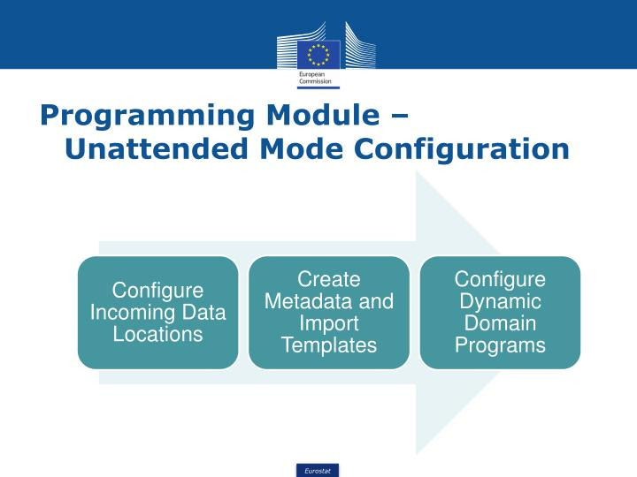 Programming Module – Unattended Mode Configuration