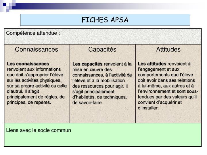 FICHES APSA