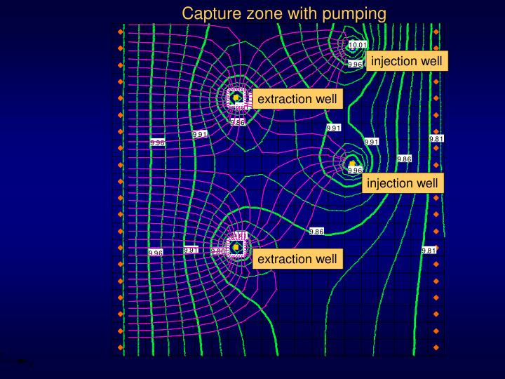Capture zone with pumping