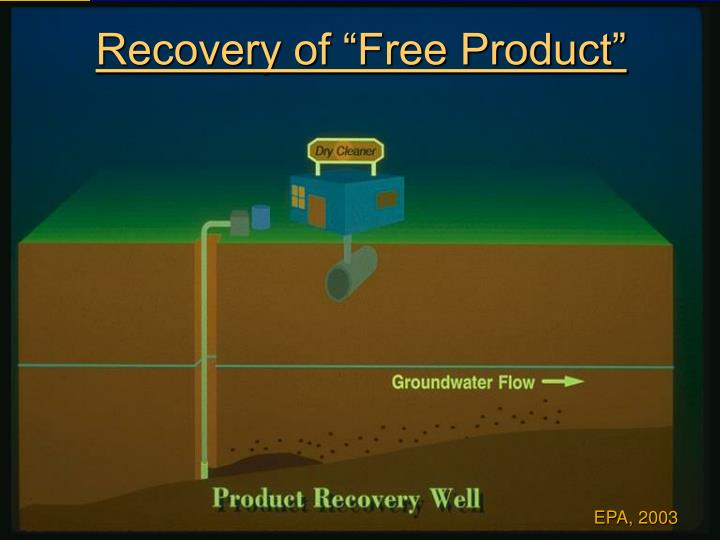 "Recovery of ""Free Product"""