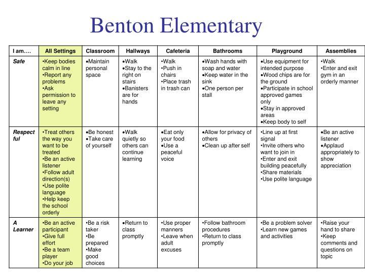 Benton Elementary