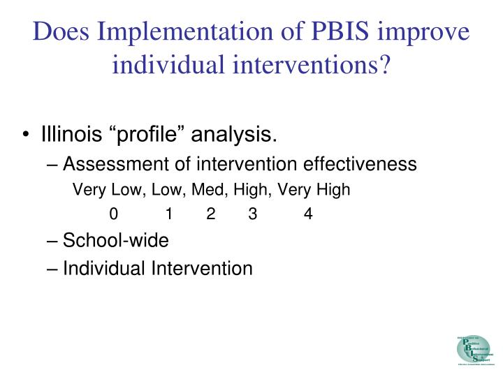 Does Implementation of PBIS improve  individual interventions?