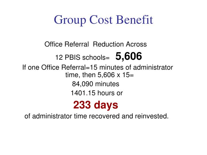 Group Cost Benefit