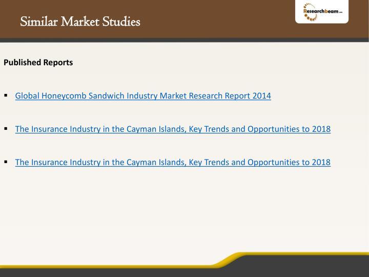 Similar Market Studies