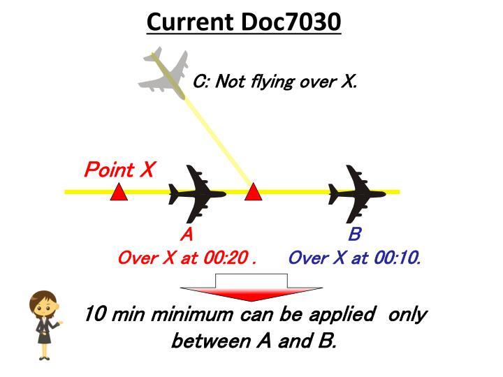 Current Doc7030
