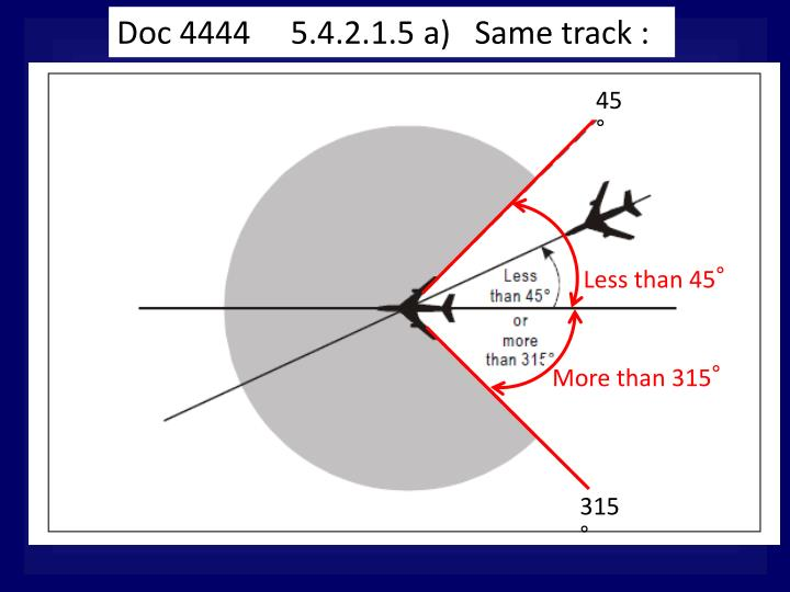 Doc 4444     5.4.2.1.5 a)   Same track :