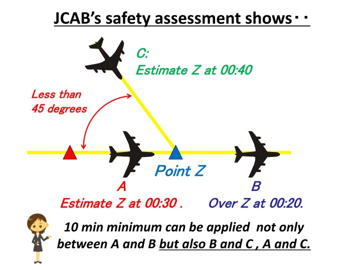 JCAB's safety assessment shows‥