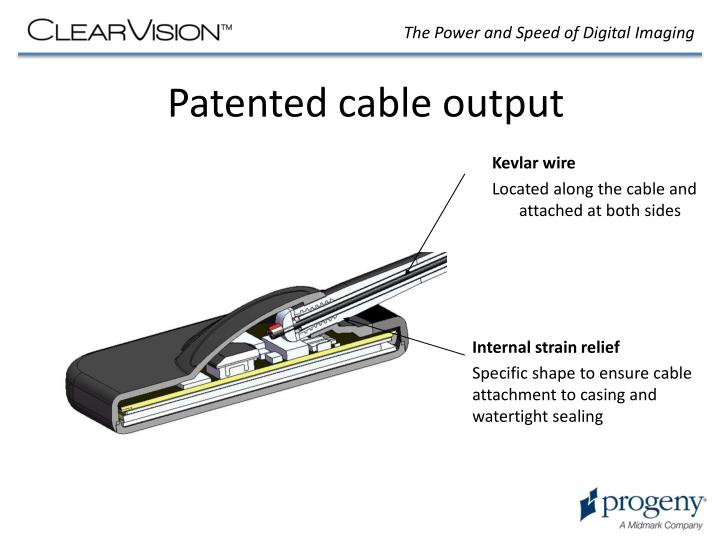 Patented cable output