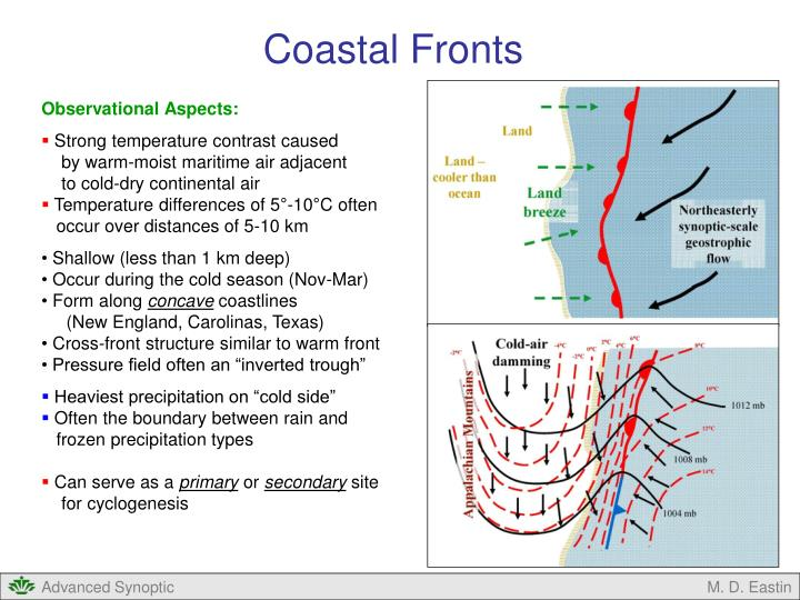 Coastal Fronts