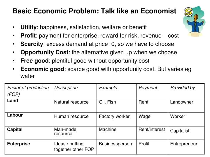 Basic economic problem talk like an economist