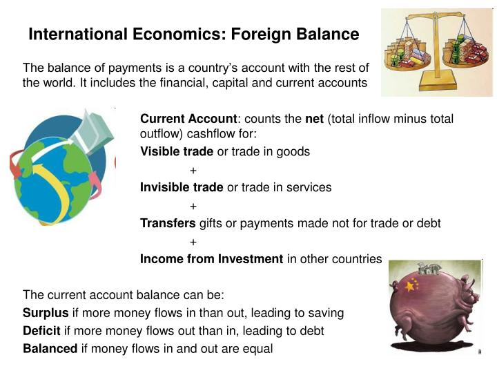 International Economics: Foreign Balance
