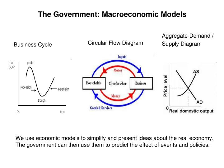 The Government: Macroeconomic Models