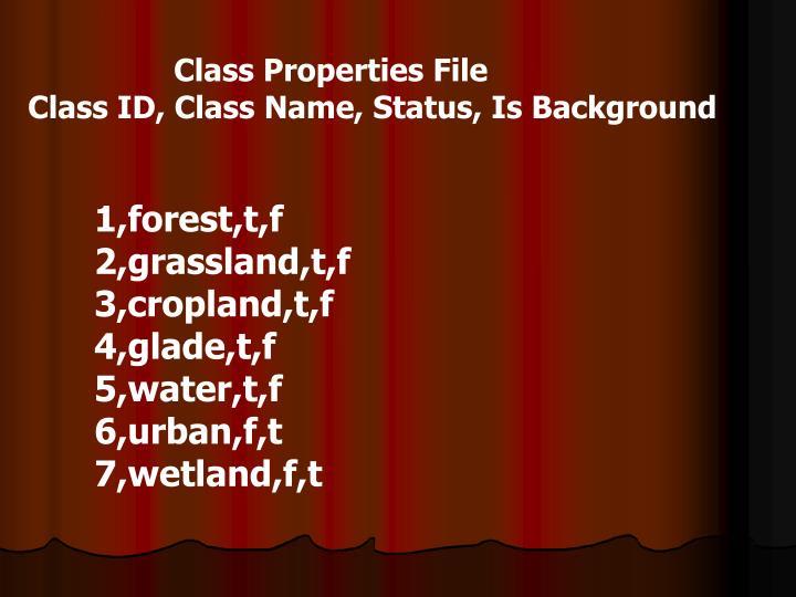 Class Properties File