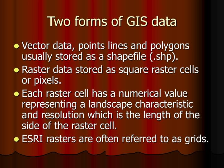 Two forms of gis data