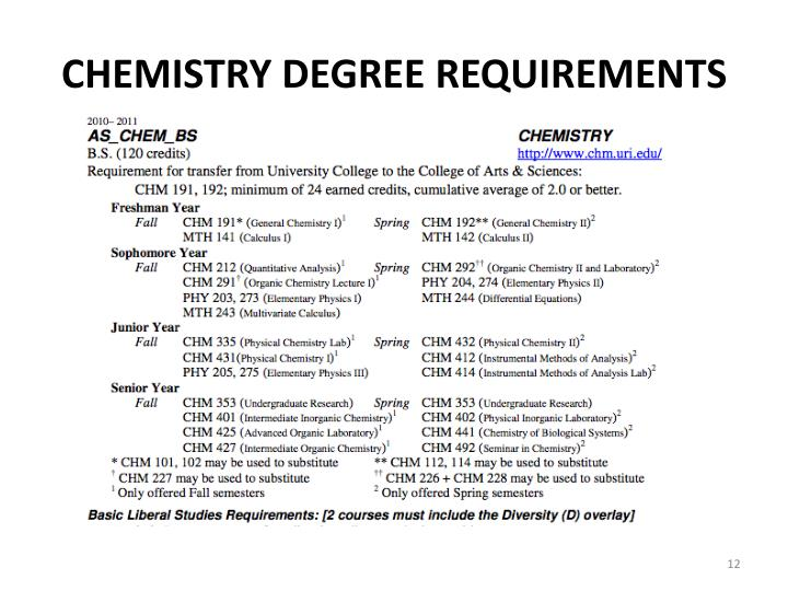 CHEMISTRY DEGREE REQUIREMENTS
