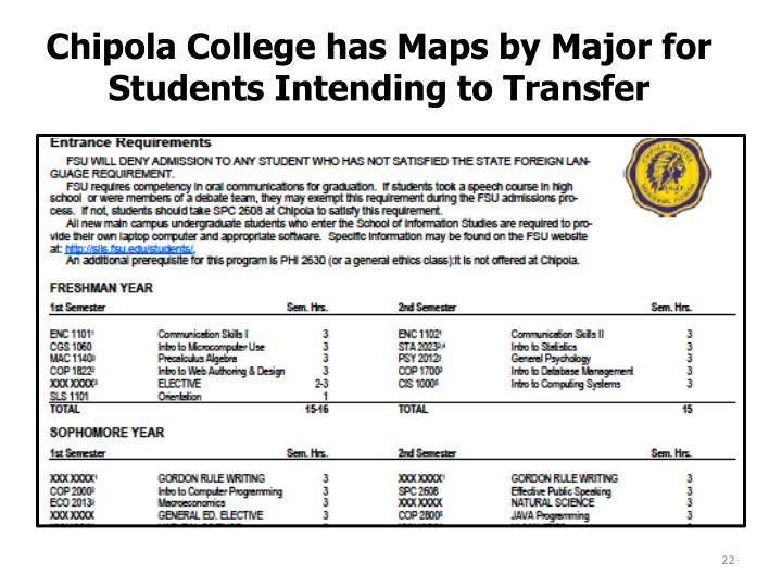 Chipola College has Maps by Major for Students Intending to Transfer
